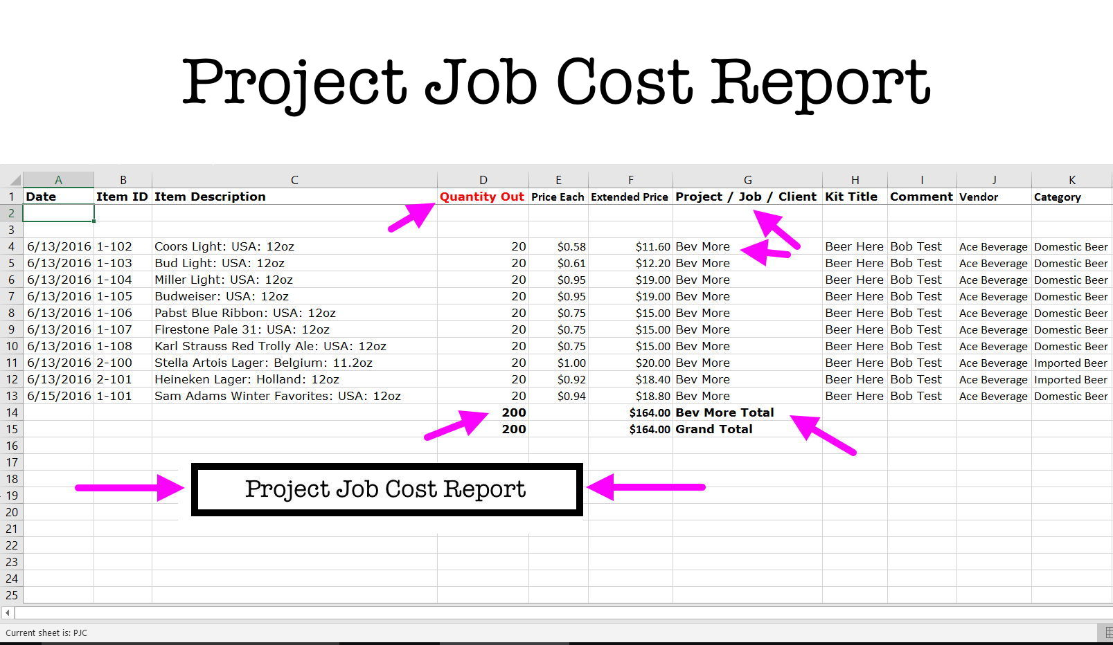 Inventory Control Spreadsheet - Project Job Cost Report
